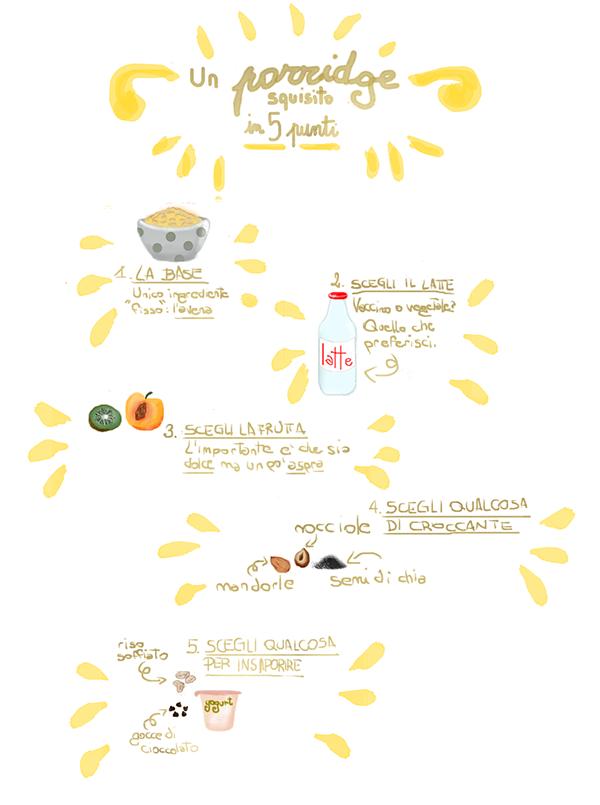 Ricetta del porridge perfetto con frutta